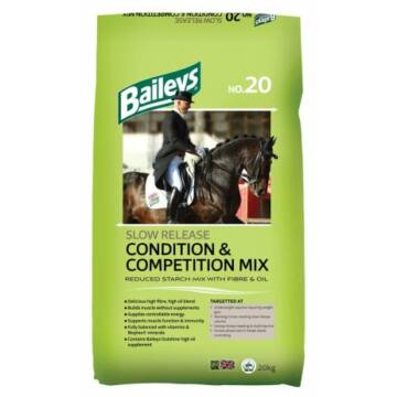 Baileys No.20 Slow Release Condition & Competition Mix